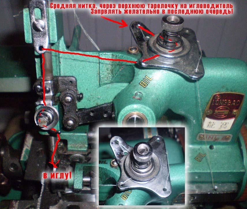 Инструкция gn1 2d оверлок 51 класса