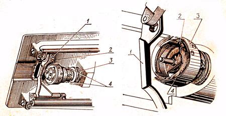 Инструкция для промышленной швейной машины 1022 класса | minerva.