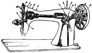 швейная машина пмз