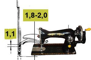 М о ж е т, п р и г о д и т с я (советы из старого журнала) ко многим швейным машинам, отечественным и импортным